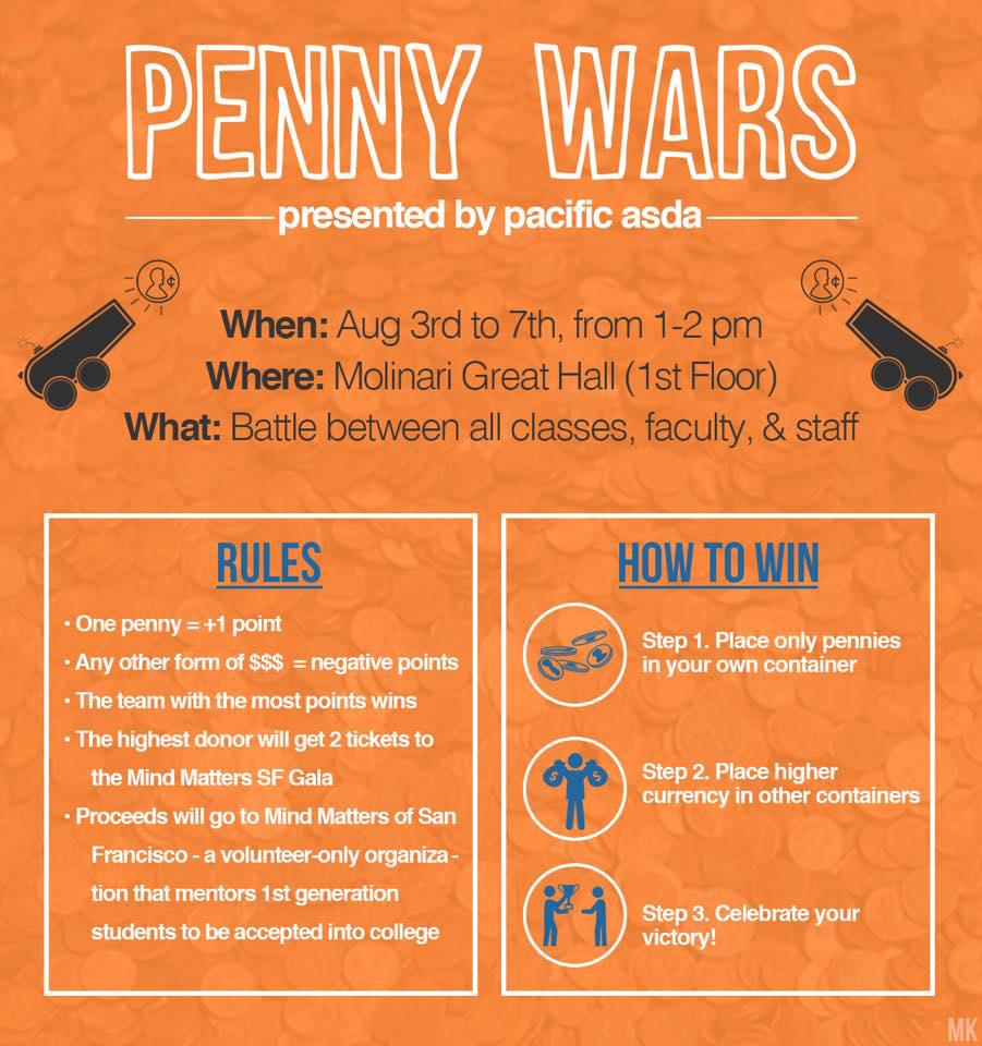 ASDA_Penny Wars